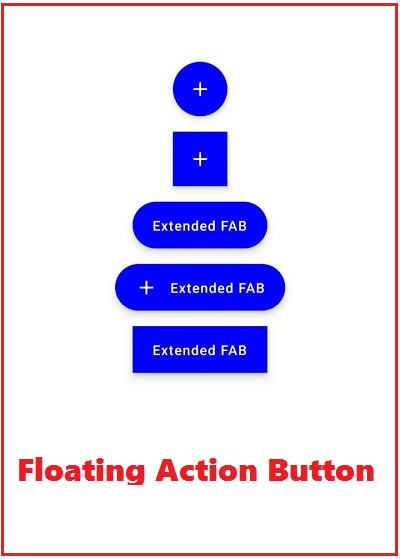 Floating Action button with Jetpack Compose